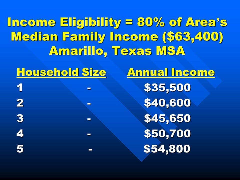 Income Eligibility = 80% of Area ' s Median Family Income ($63,400) Amarillo, Texas MSA Household Size Annual Income 1 - $35,500 2 - $40,600 3 - $45,650 4 - $50,700 5- $54,800