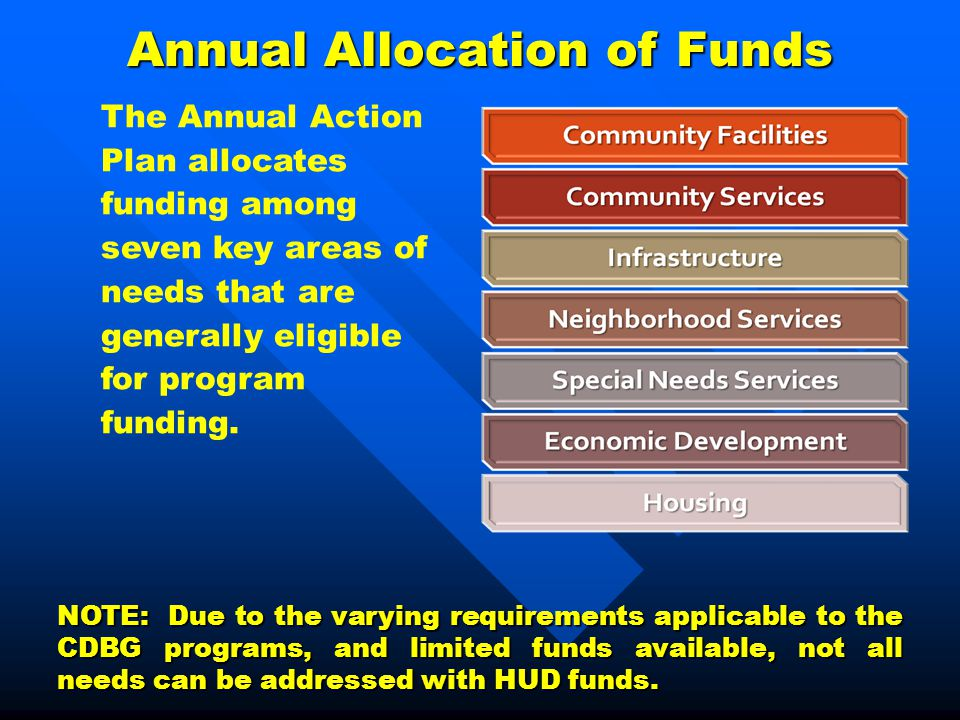 Annual Allocation of Funds The Annual Action Plan allocates funding among seven key areas of needs that are generally eligible for program funding. NO