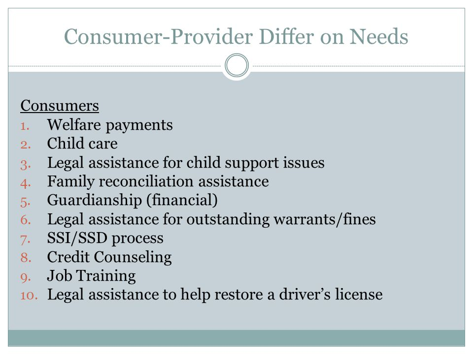 Consumer-Provider Differ on Needs Consumers 1.Welfare payments 2.