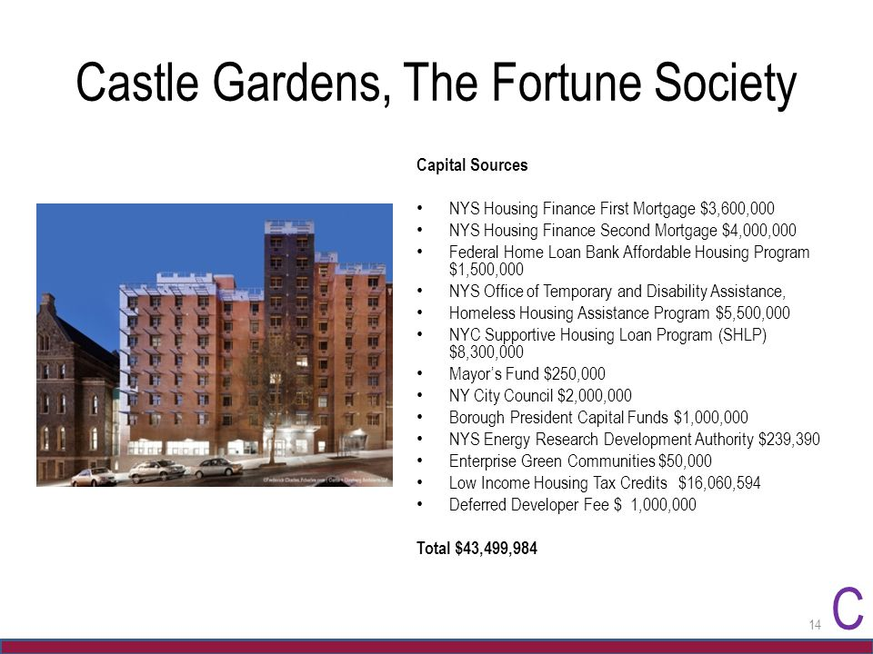Castle Gardens, The Fortune Society Capital Sources NYS Housing Finance First Mortgage $3,600,000 NYS Housing Finance Second Mortgage $4,000,000 Feder