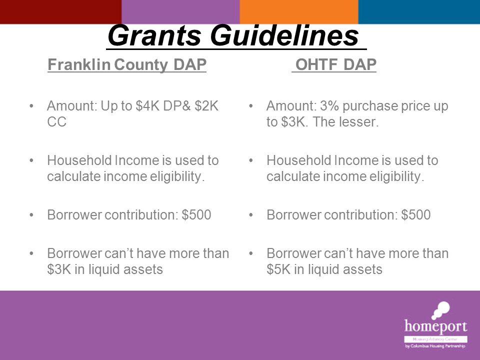 Grants Guidelines I Franklin County DAP OHTF DAP 0% interest.