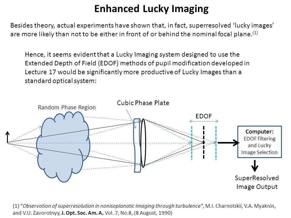 Computer: EDOF filtering and Lucky Image Selection Enhanced Lucky Imaging Besides theory, actual experiments have shown that, in fact, superresolved 'lucky images' are more likely than not to be either in front of or behind the nominal focal plane.