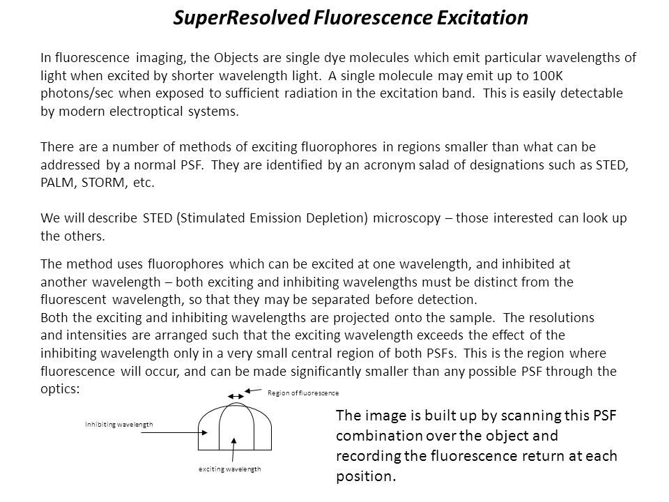 SuperResolved Fluorescence Excitation In fluorescence imaging, the Objects are single dye molecules which emit particular wavelengths of light when excited by shorter wavelength light.