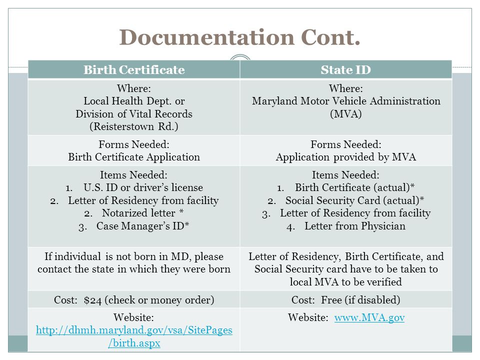 Documentation Cont. Birth CertificateState ID Where: Local Health Dept. or Division of Vital Records (Reisterstown Rd.) Where: Maryland Motor Vehicle