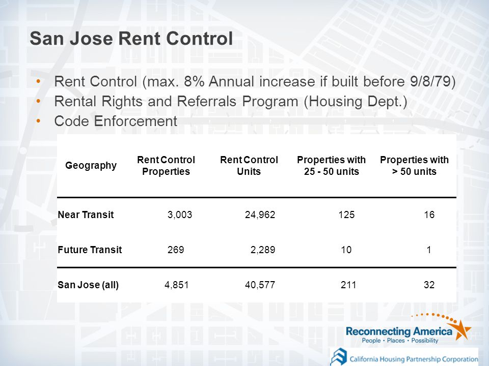 Rent Control (max. 8% Annual increase if built before 9/8/79) Rental Rights and Referrals Program (Housing Dept.) Code Enforcement San Jose Rent Contr