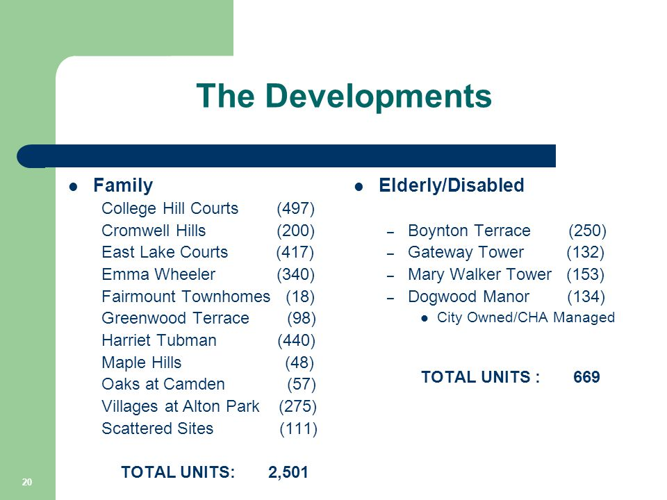 The Developments Family College Hill Courts (497) Cromwell Hills (200) East Lake Courts (417) Emma Wheeler (340) Fairmount Townhomes (18) Greenwood Te