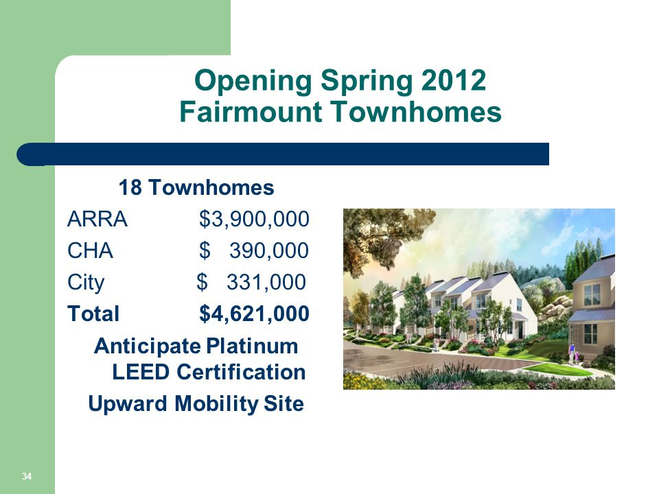 Opening Spring 2012 Fairmount Townhomes 18 Townhomes ARRA $3,900,000 CHA$ 390,000 City $ 331,000 Total$4,621,000 Anticipate Platinum LEED Certification Upward Mobility Site 34