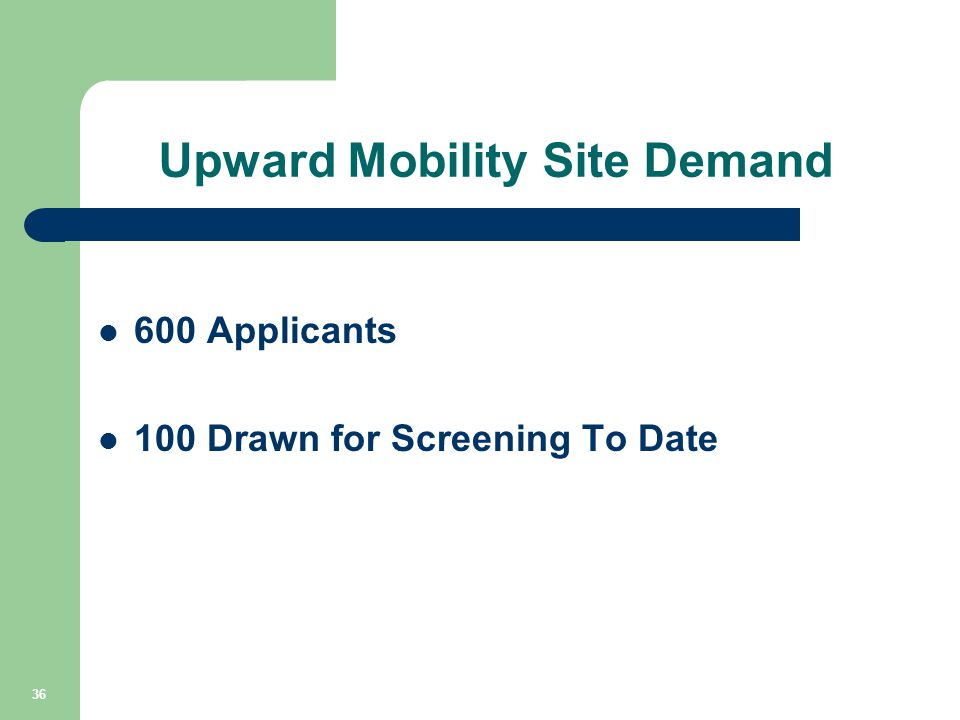 Upward Mobility Site Demand 600 Applicants 100 Drawn for Screening To Date 36