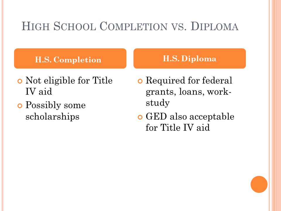 H IGH S CHOOL C OMPLETION VS.
