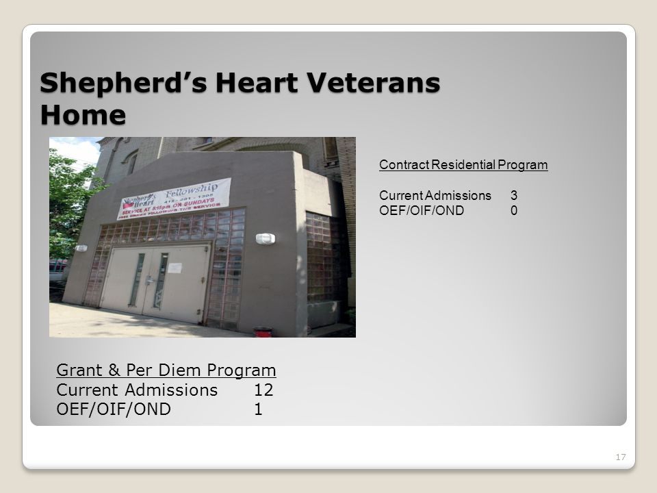 Shepherd's Heart Veterans Home 17 Contract Residential Program Current Admissions3 OEF/OIF/OND0 Grant & Per Diem Program Current Admissions12 OEF/OIF/OND1