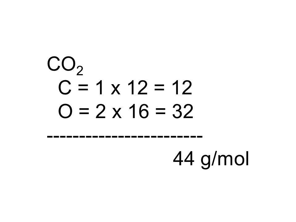 CO 2 C = 1 x 12 = 12 O = 2 x 16 = 32 ------------------------ 44 g/mol