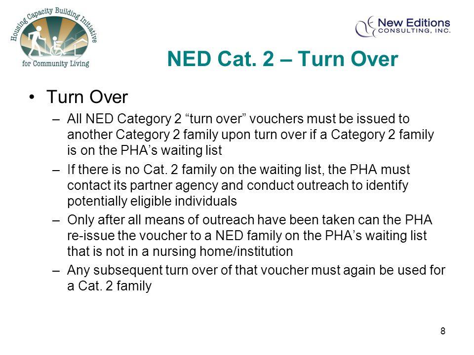 NED Cat.