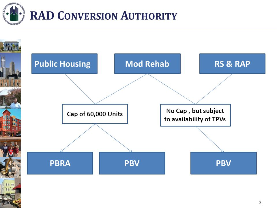 RAD C ONVERSION A UTHORITY 3 Public HousingMod RehabRS & RAP Cap of 60,000 Units PBRAPBV No Cap, but subject to availability of TPVs PBV