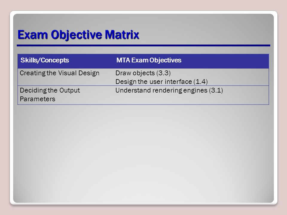 Exam Objective Matrix Skills/ConceptsMTA Exam Objectives Creating the Visual DesignDraw objects (3.3) Design the user interface (1.4) Deciding the Output Parameters Understand rendering engines (3.1)