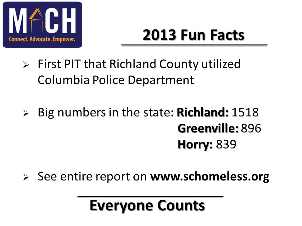 Everyone Counts Everyone Counts 2013 Fun Facts 2013 Fun Facts  First PIT that Richland County utilized Columbia Police Department Richland: Greenvill