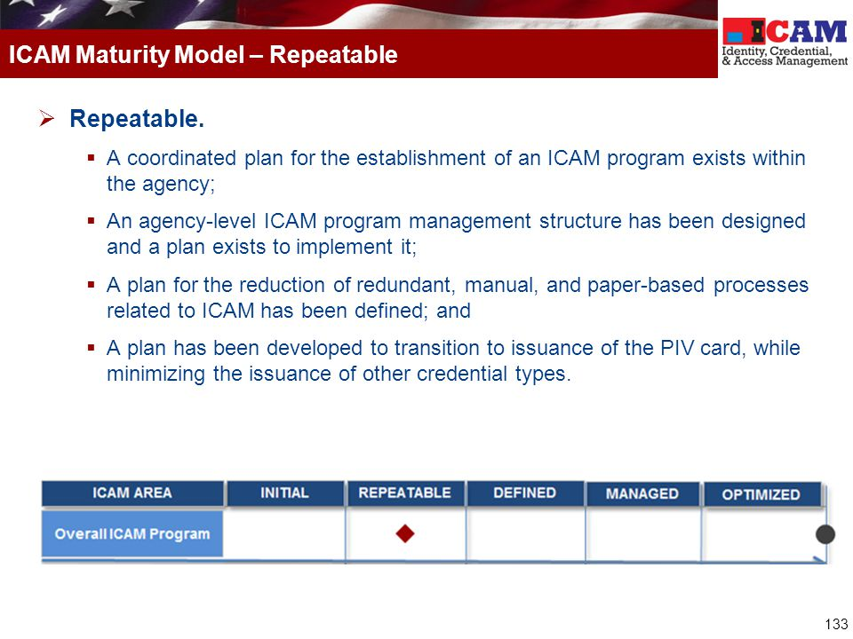 133  Repeatable.  A coordinated plan for the establishment of an ICAM program exists within the agency;  An agency-level ICAM program management st