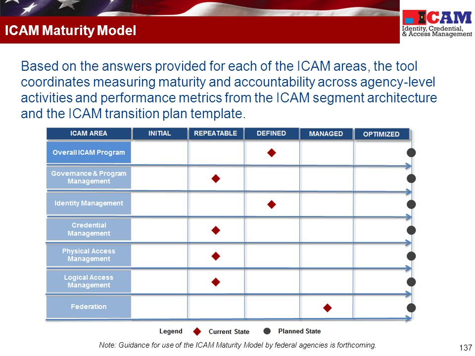 137 Based on the answers provided for each of the ICAM areas, the tool coordinates measuring maturity and accountability across agency-level activities and performance metrics from the ICAM segment architecture and the ICAM transition plan template.