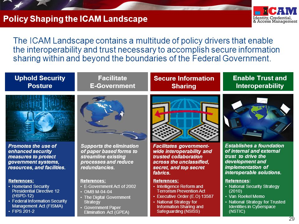 29 The ICAM Landscape contains a multitude of policy drivers that enable the interoperability and trust necessary to accomplish secure information sharing within and beyond the boundaries of the Federal Government.