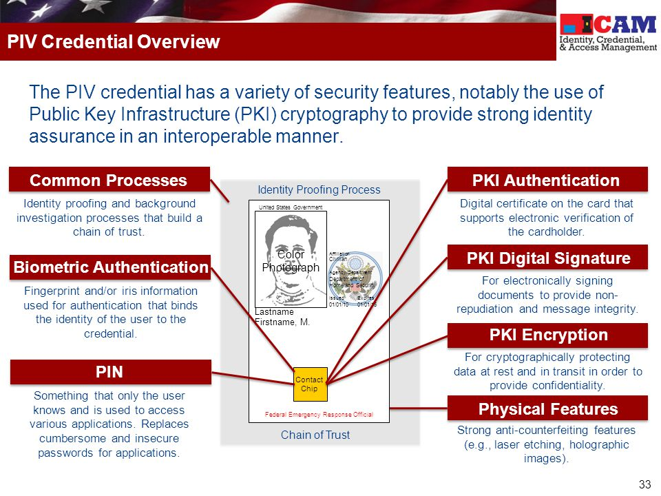 33 The PIV credential has a variety of security features, notably the use of Public Key Infrastructure (PKI) cryptography to provide strong identity a