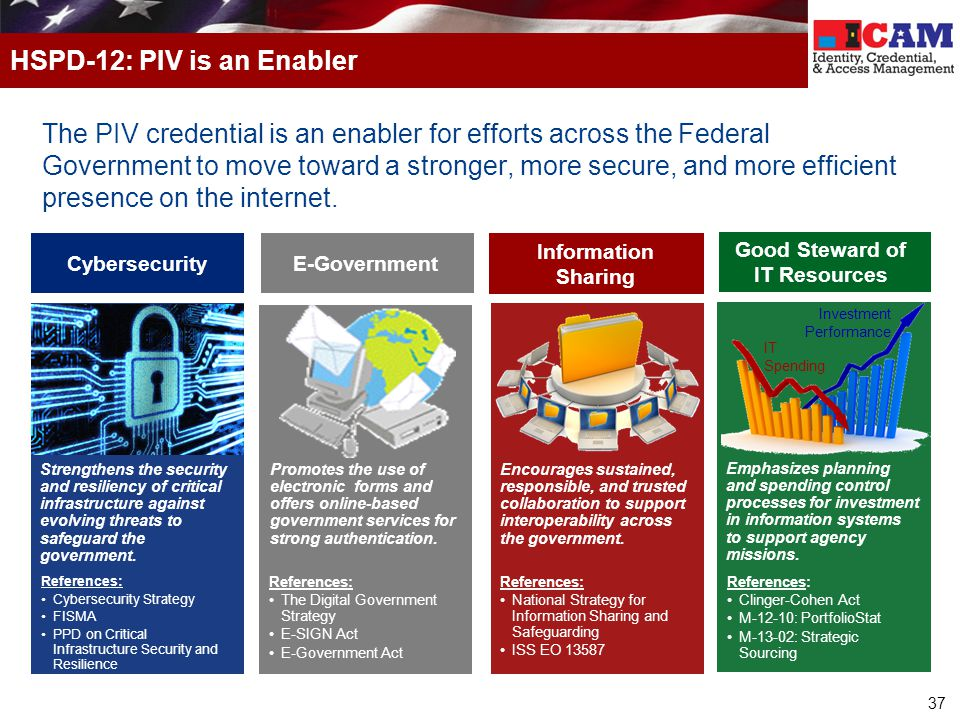 37 The PIV credential is an enabler for efforts across the Federal Government to move toward a stronger, more secure, and more efficient presence on the internet.