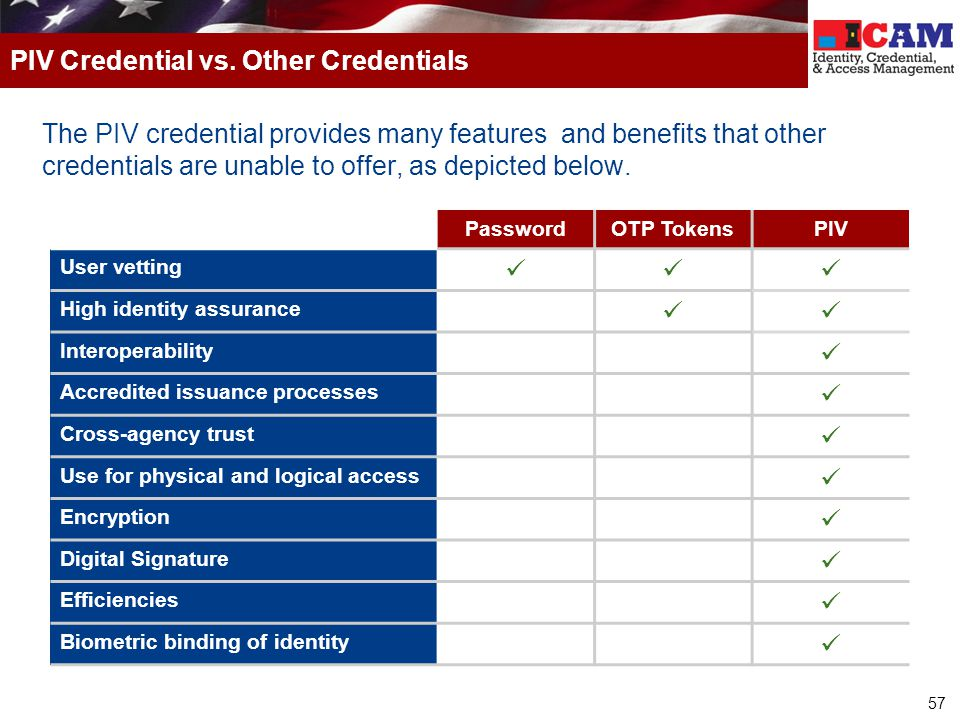 57 The PIV credential provides many features and benefits that other credentials are unable to offer, as depicted below.