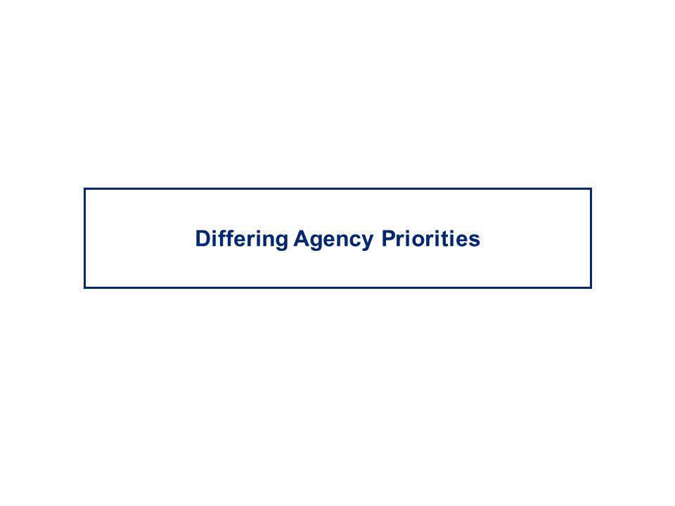 Differing Agency Priorities