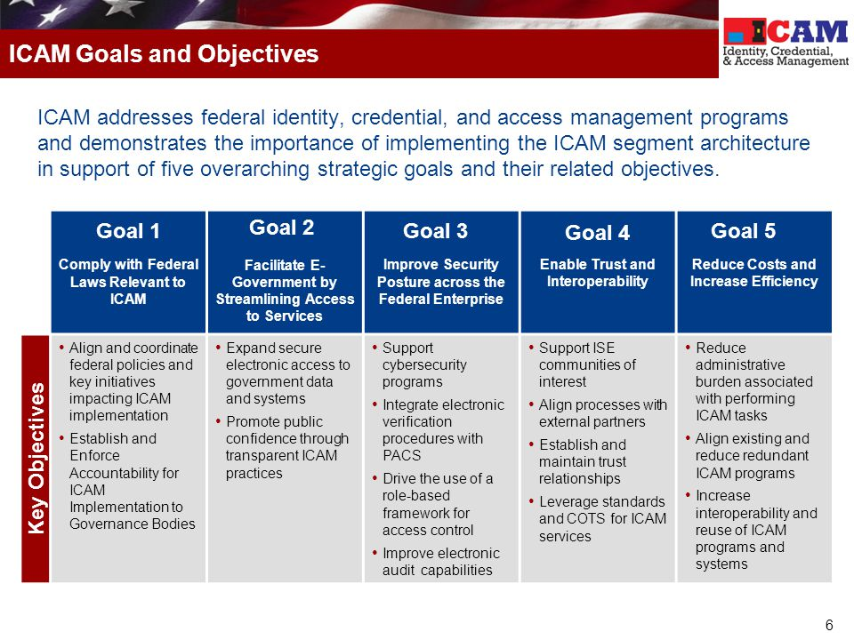6 ICAM addresses federal identity, credential, and access management programs and demonstrates the importance of implementing the ICAM segment architecture in support of five overarching strategic goals and their related objectives.