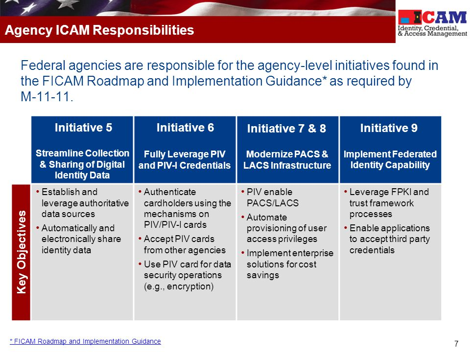 7 Federal agencies are responsible for the agency-level initiatives found in the FICAM Roadmap and Implementation Guidance* as required by M-11-11.