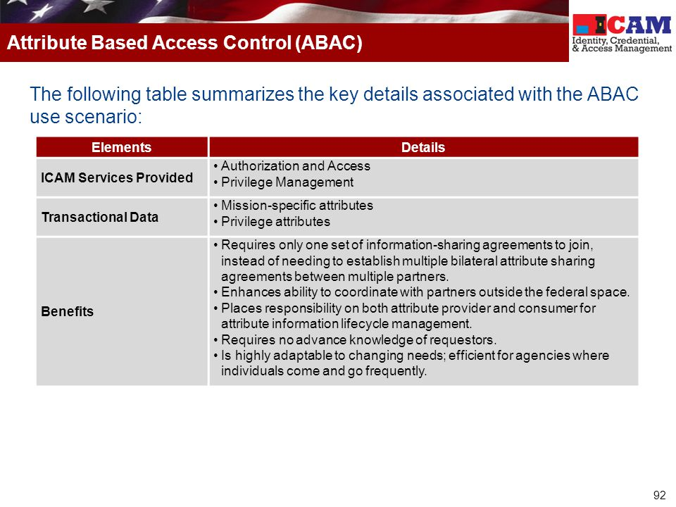 92 The following table summarizes the key details associated with the ABAC use scenario: Attribute Based Access Control (ABAC) ElementsDetails ICAM Services Provided Authorization and Access Privilege Management Transactional Data Mission-specific attributes Privilege attributes Benefits Requires only one set of information-sharing agreements to join, instead of needing to establish multiple bilateral attribute sharing agreements between multiple partners.