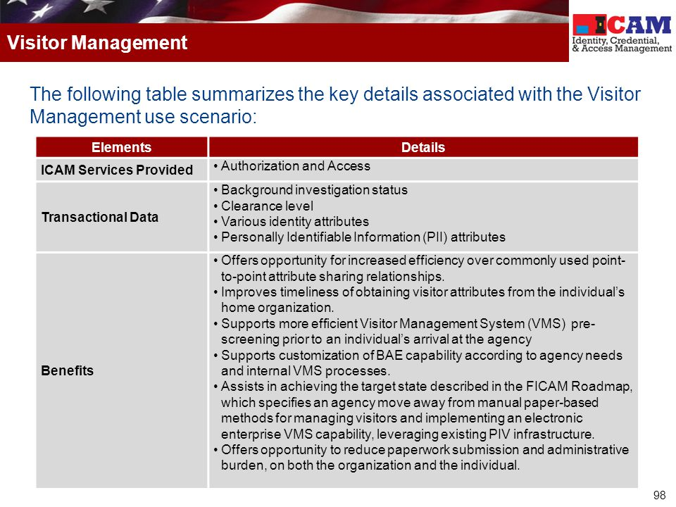 98 The following table summarizes the key details associated with the Visitor Management use scenario: Visitor Management ElementsDetails ICAM Services Provided Authorization and Access Transactional Data Background investigation status Clearance level Various identity attributes Personally Identifiable Information (PII) attributes Benefits Offers opportunity for increased efficiency over commonly used point- to-point attribute sharing relationships.