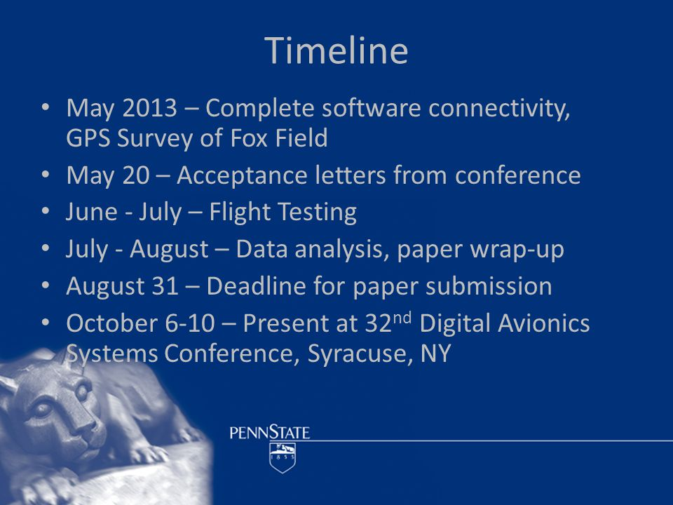 Timeline May 2013 – Complete software connectivity, GPS Survey of Fox Field May 20 – Acceptance letters from conference June - July – Flight Testing July - August – Data analysis, paper wrap-up August 31 – Deadline for paper submission October 6-10 – Present at 32 nd Digital Avionics Systems Conference, Syracuse, NY