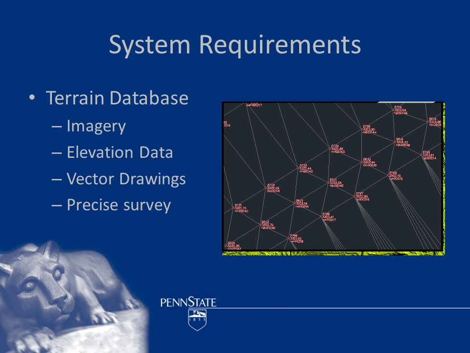 System Requirements Terrain Database – Imagery – Elevation Data – Vector Drawings – Precise survey
