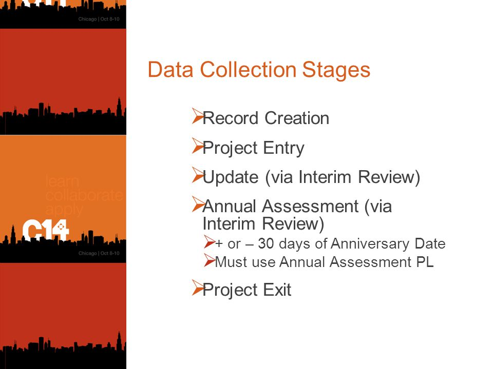 Data Collection Stages  Record Creation  Project Entry  Update (via Interim Review)  Annual Assessment (via Interim Review)  + or – 30 days of Anniversary Date  Must use Annual Assessment PL  Project Exit