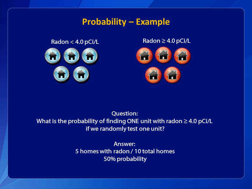Probability – Example Radon ≥ 4.0 pCi/L Radon < 4.0 pCi/L Question: What is the probability of finding ONE unit with radon ≥ 4.0 pCi/L if we randomly test one unit.