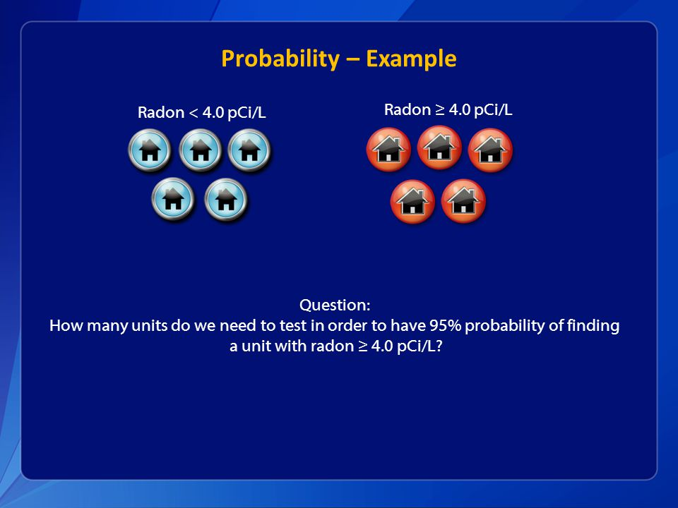 Probability – Example Radon ≥ 4.0 pCi/L Radon < 4.0 pCi/L Question: How many units do we need to test in order to have 95% probability of finding a unit with radon ≥ 4.0 pCi/L