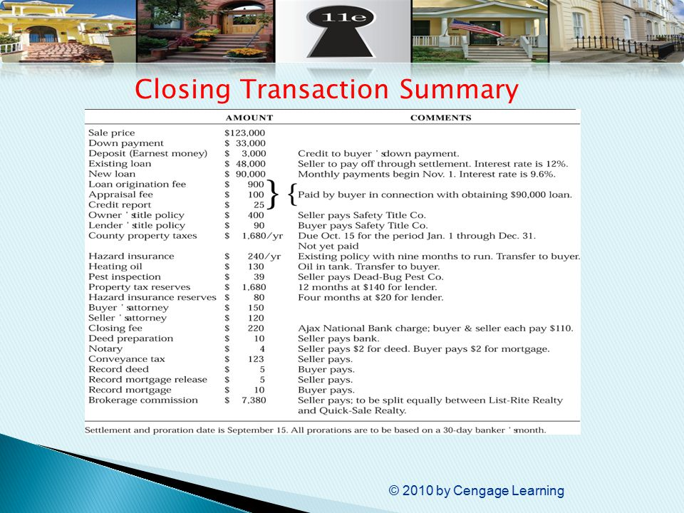 © 2010 by Cengage Learning Closing Transaction Summary