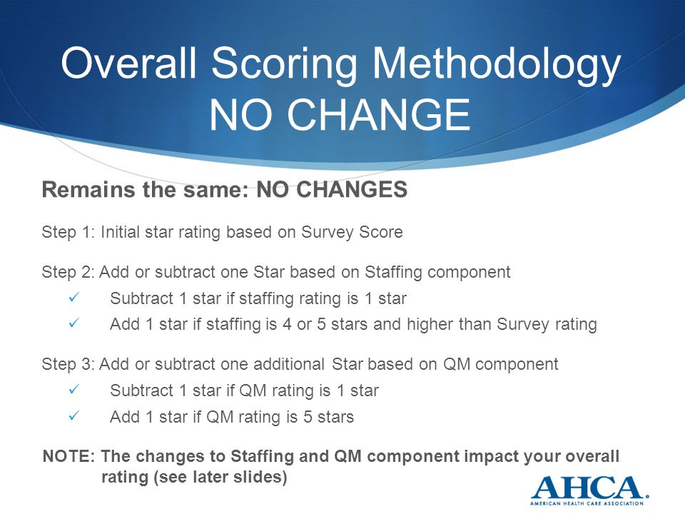 Overall Scoring Methodology NO CHANGE Remains the same: NO CHANGES Step 1: Initial star rating based on Survey Score Step 2: Add or subtract one Star based on Staffing component Subtract 1 star if staffing rating is 1 star Add 1 star if staffing is 4 or 5 stars and higher than Survey rating Step 3: Add or subtract one additional Star based on QM component Subtract 1 star if QM rating is 1 star Add 1 star if QM rating is 5 stars NOTE: The changes to Staffing and QM component impact your overall rating (see later slides)