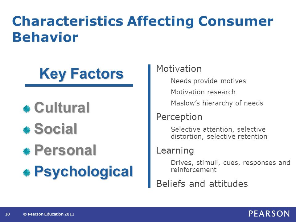 Characteristics Affecting Consumer Behavior 10© Pearson Education 2011 Motivation Needs provide motives Motivation research Maslow's hierarchy of needs Perception Selective attention, selective distortion, selective retention Learning Drives, stimuli, cues, responses and reinforcement Beliefs and attitudes CulturalSocialPersonalPsychological Key Factors