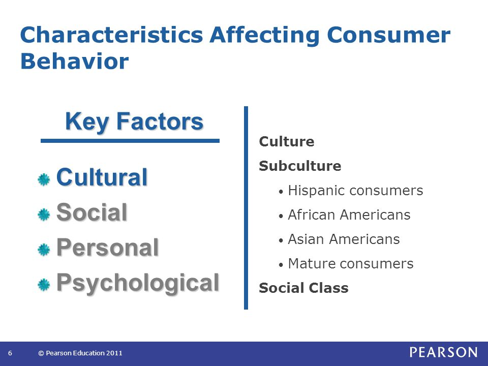 Characteristics Affecting Consumer Behavior 6© Pearson Education 2011 Culture Subculture Hispanic consumers African Americans Asian Americans Mature consumers Social Class CulturalSocialPersonalPsychological Key Factors