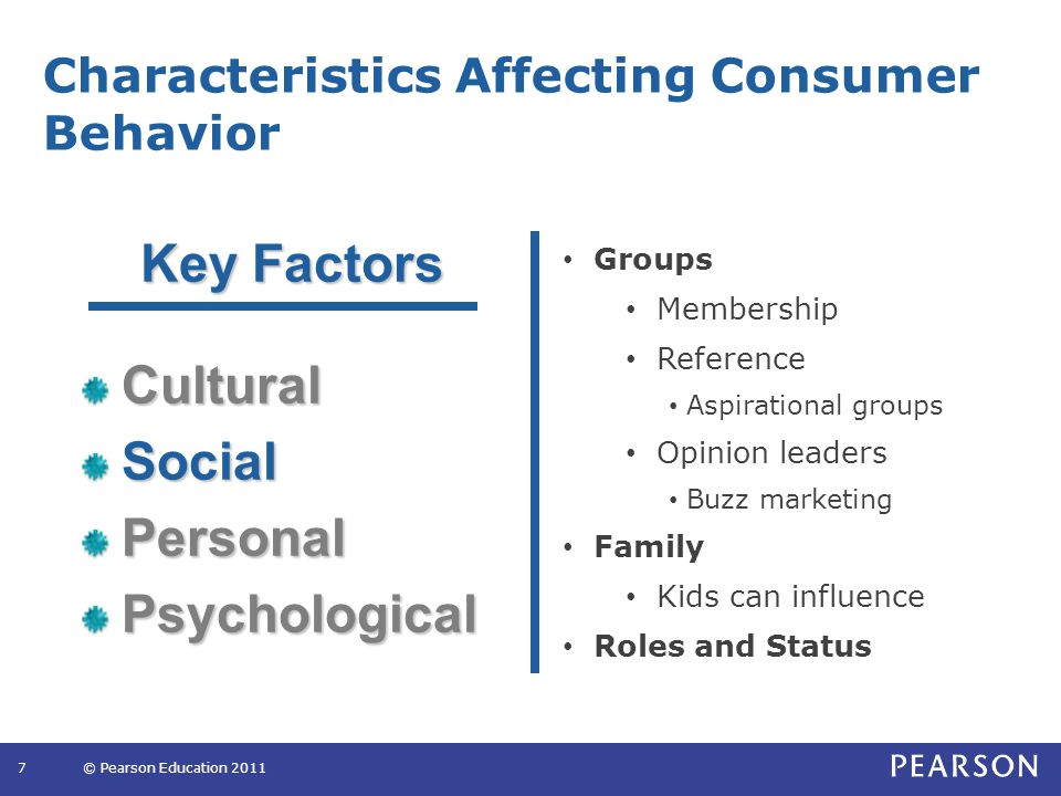Characteristics Affecting Consumer Behavior 7© Pearson Education 2011 Groups Membership Reference Aspirational groups Opinion leaders Buzz marketing Family Kids can influence Roles and Status CulturalSocialPersonalPsychological Key Factors