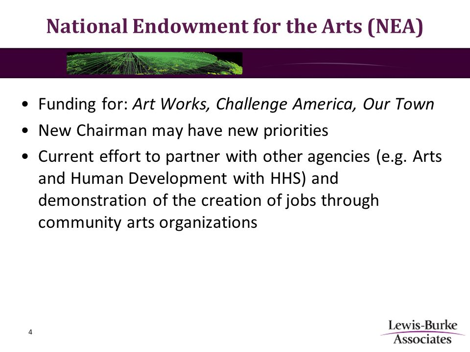 Funding for: Art Works, Challenge America, Our Town New Chairman may have new priorities Current effort to partner with other agencies (e.g.