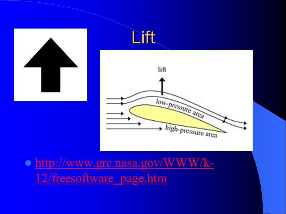 Lift http://www.grc.nasa.gov/WWW/k- 12/freesoftware_page.htm http://www.grc.nasa.gov/WWW/k- 12/freesoftware_page.htm