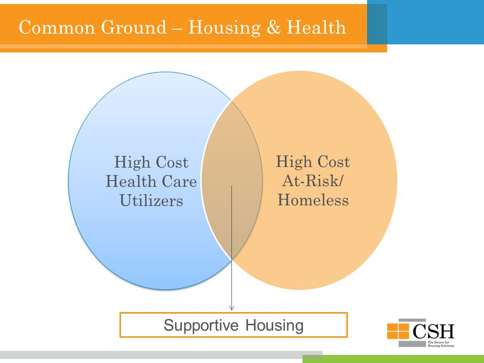 Common Ground – Housing & Health High Cost Health Care Utilizers High Cost At-Risk/ Homeless Supportive Housing