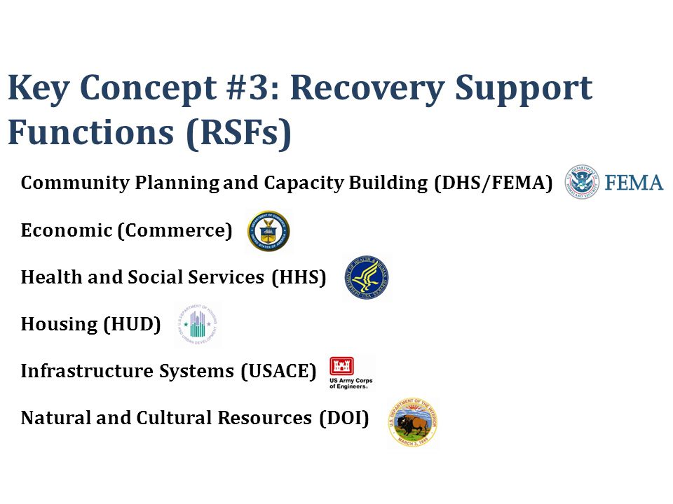 Community Planning and Capacity Building (DHS/FEMA) Economic (Commerce) Health and Social Services (HHS) Housing (HUD) Infrastructure Systems (USACE)