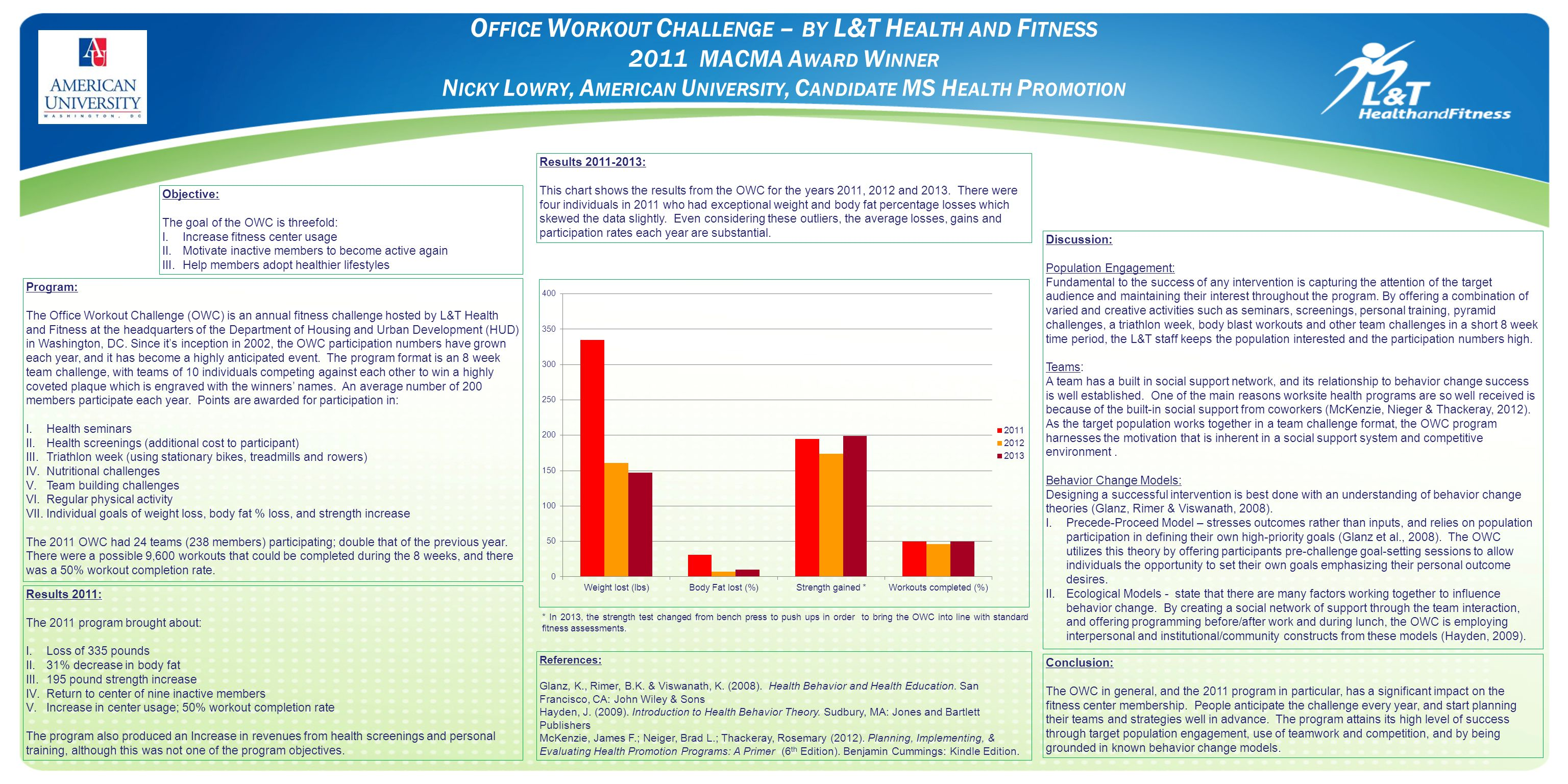 O FFICE W ORKOUT C HALLENGE – BY L&T H EALTH AND F ITNESS 2011 MACMA A WARD W INNER N ICKY L OWRY, A MERICAN U NIVERSITY, C ANDIDATE MS H EALTH P ROMOTION Program: The Office Workout Challenge (OWC) is an annual fitness challenge hosted by L&T Health and Fitness at the headquarters of the Department of Housing and Urban Development (HUD) in Washington, DC.