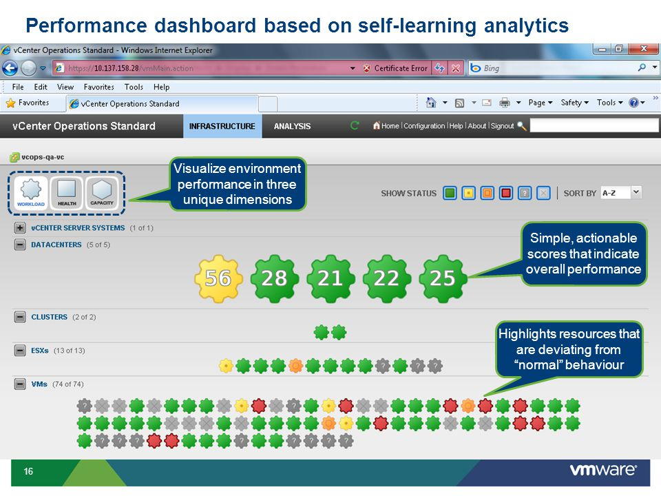 16 Performance dashboard based on self-learning analytics Visualize environment performance in three unique dimensions Simple, actionable scores that indicate overall performance Highlights resources that are deviating from normal behaviour