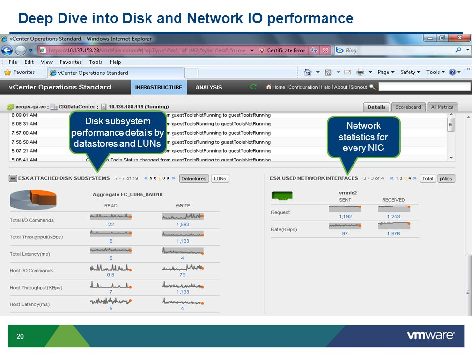 20 Deep Dive into Disk and Network IO performance Disk subsystem performance details by datastores and LUNs Network statistics for every NIC