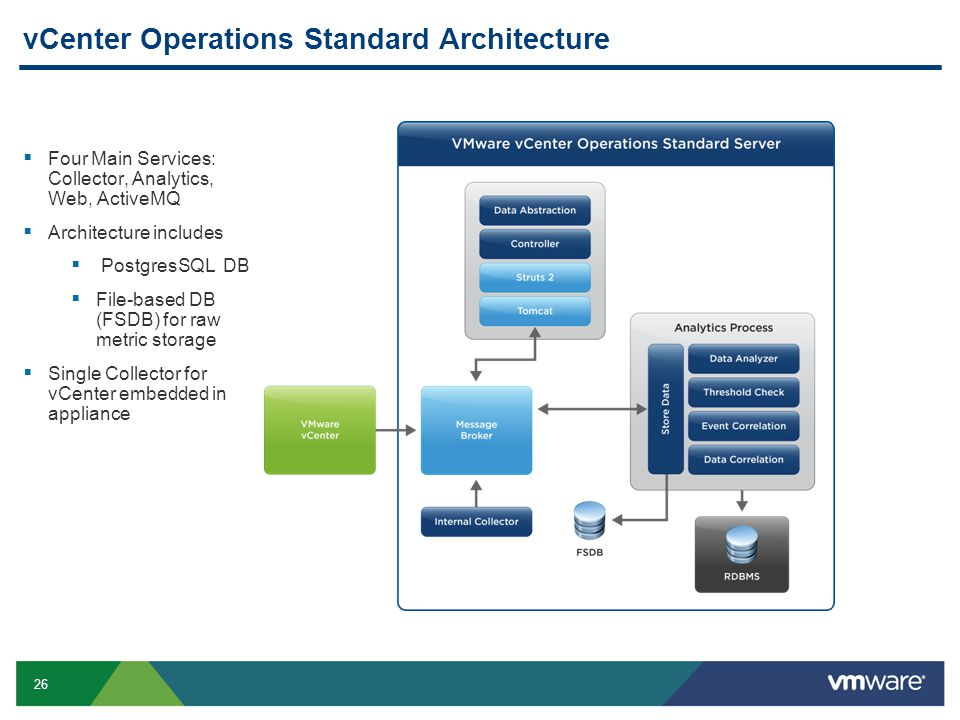 26 vCenter Operations Standard Architecture  Four Main Services: Collector, Analytics, Web, ActiveMQ  Architecture includes  PostgresSQL DB  File-based DB (FSDB) for raw metric storage  Single Collector for vCenter embedded in appliance