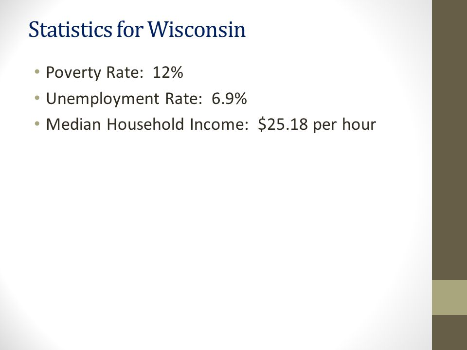 Statistics for Wisconsin Poverty Rate: 12% Unemployment Rate: 6.9% Median Household Income: $25.18 per hour