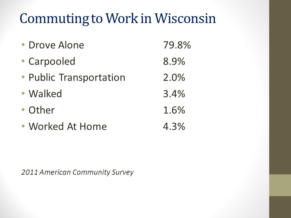 Commuting to Work in Wisconsin Drove Alone79.8% Carpooled8.9% Public Transportation2.0% Walked3.4% Other1.6% Worked At Home4.3% 2011 American Community Survey